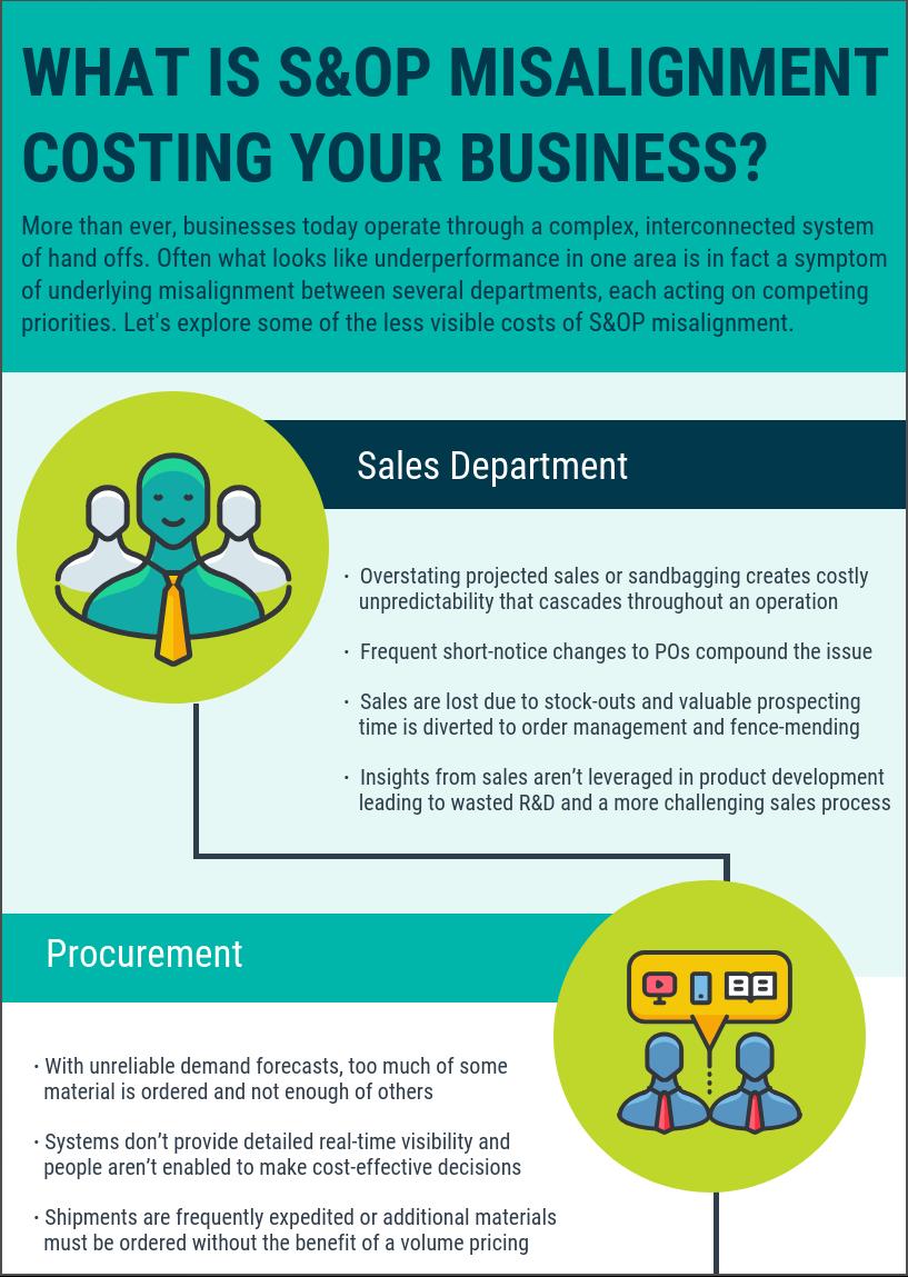 S&OP Infographic